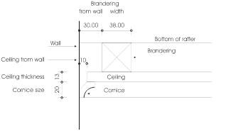 Drawing ceiling profiles